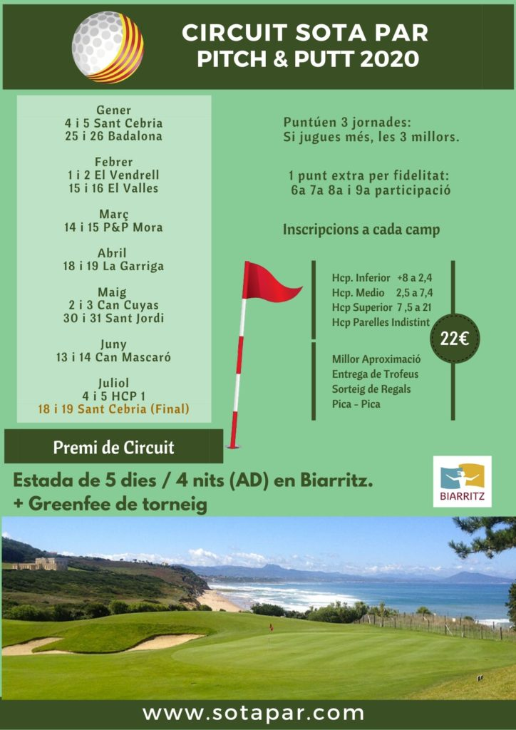 Circuito Biarritz 2020